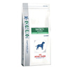 Royal Canin Canine Satiety Support Weight Management